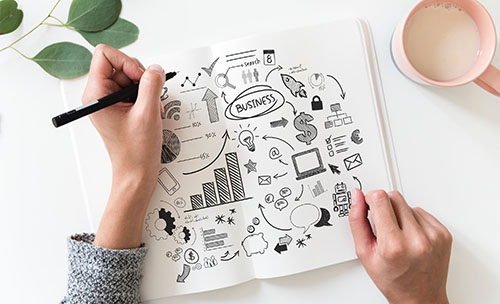 Business marketing and strategy